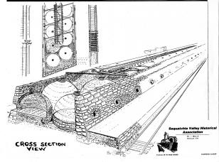 Coke Ovens, diagram